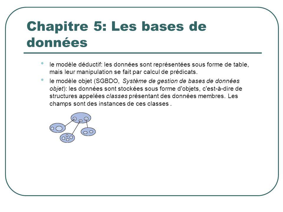 Chapitre 5: Les bases de données le modèle déductif: les données sont représentées sous forme de table, mais leur manipulation se fait par calcul de p