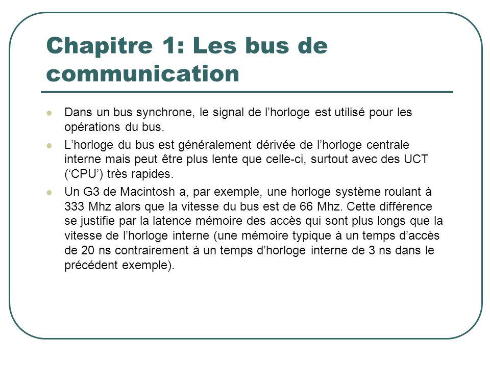 Chapitre 1: Les bus de communication Dans un bus synchrone, le signal de lhorloge est utilisé pour les opérations du bus. Lhorloge du bus est générale