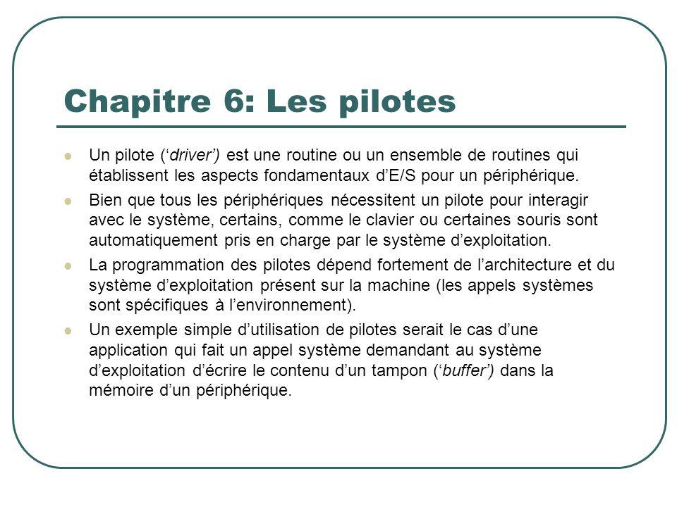 Un pilote (driver) est une routine ou un ensemble de routines qui établissent les aspects fondamentaux dE/S pour un périphérique. Bien que tous les pé