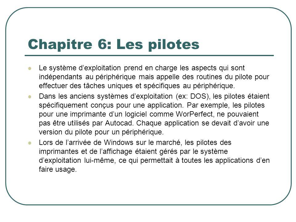 Chapitre 6: Les pilotes Le système dexploitation prend en charge les aspects qui sont indépendants au périphérique mais appelle des routines du pilote