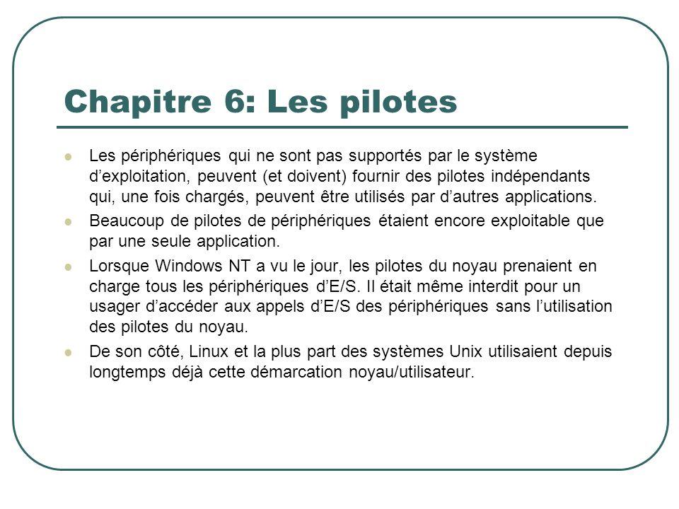 Chapitre 6: Les pilotes Les périphériques qui ne sont pas supportés par le système dexploitation, peuvent (et doivent) fournir des pilotes indépendant