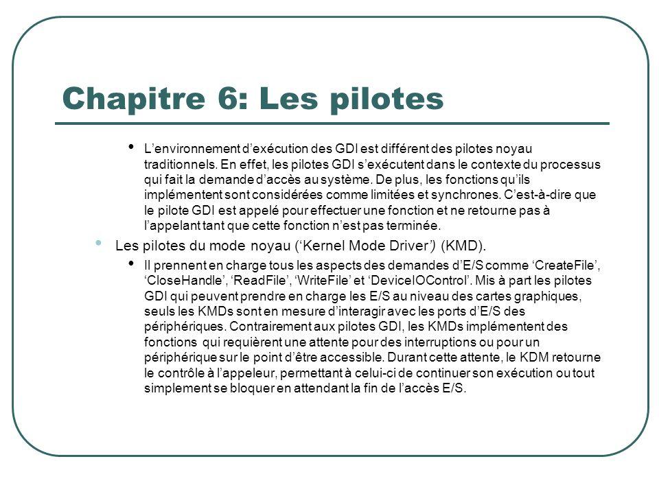 Chapitre 6: Les pilotes Lenvironnement dexécution des GDI est différent des pilotes noyau traditionnels. En effet, les pilotes GDI sexécutent dans le
