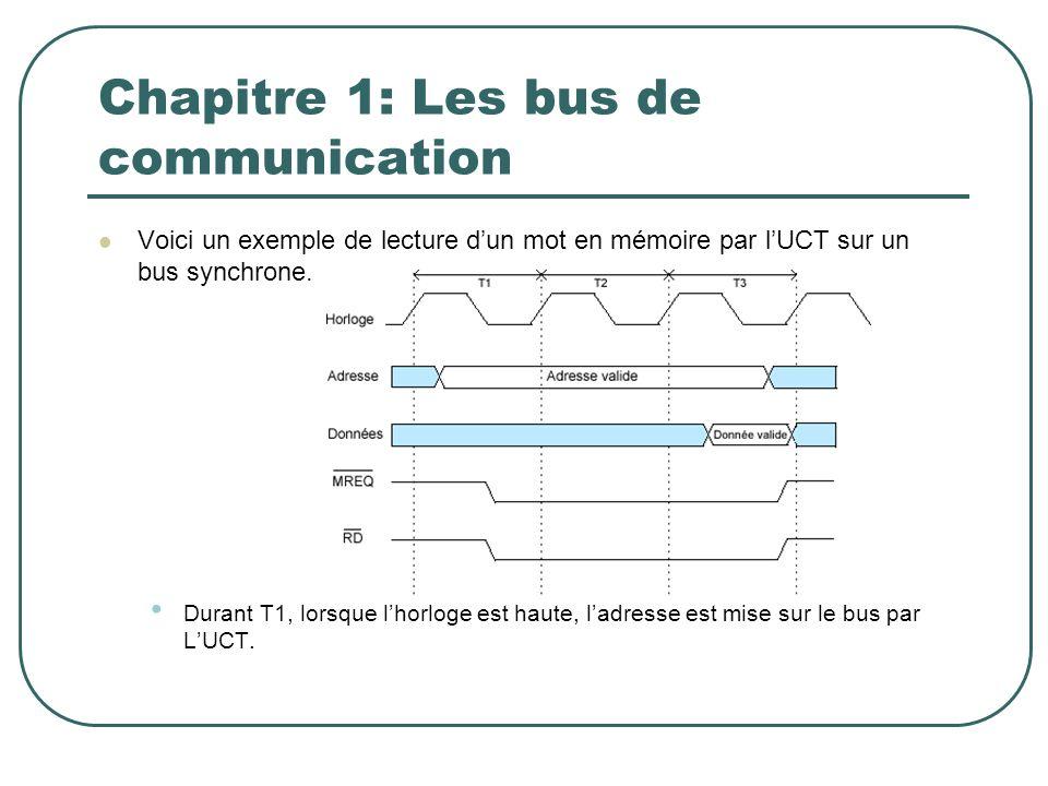 Chapitre 1: Les bus de communication Voici un exemple de lecture dun mot en mémoire par lUCT sur un bus synchrone. Durant T1, lorsque lhorloge est hau