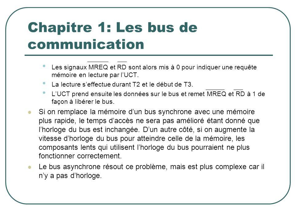 Chapitre 1: Les bus de communication Les signaux MREQ et RD sont alors mis à 0 pour indiquer une requête mémoire en lecture par lUCT. La lecture seffe