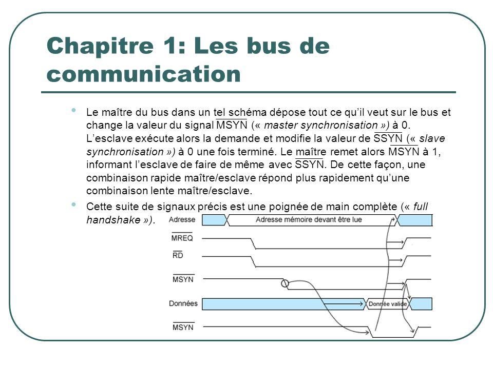 Chapitre 1: Les bus de communication Le maître du bus dans un tel schéma dépose tout ce quil veut sur le bus et change la valeur du signal MSYN (« mas