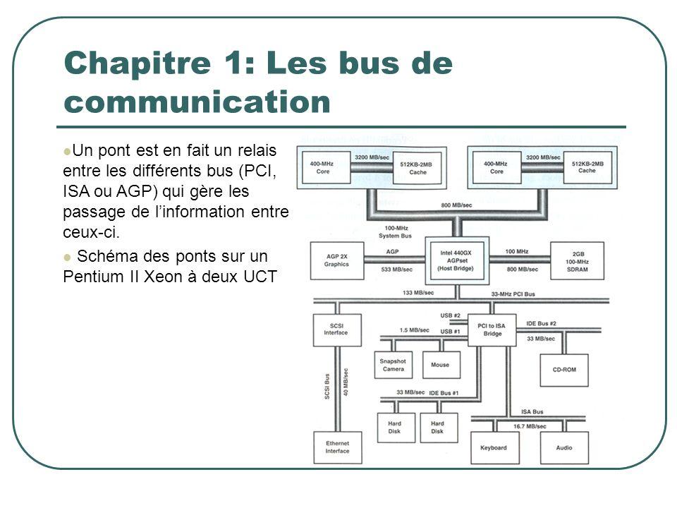Chapitre 1: Les bus de communication Un pont est en fait un relais entre les différents bus (PCI, ISA ou AGP) qui gère les passage de linformation ent
