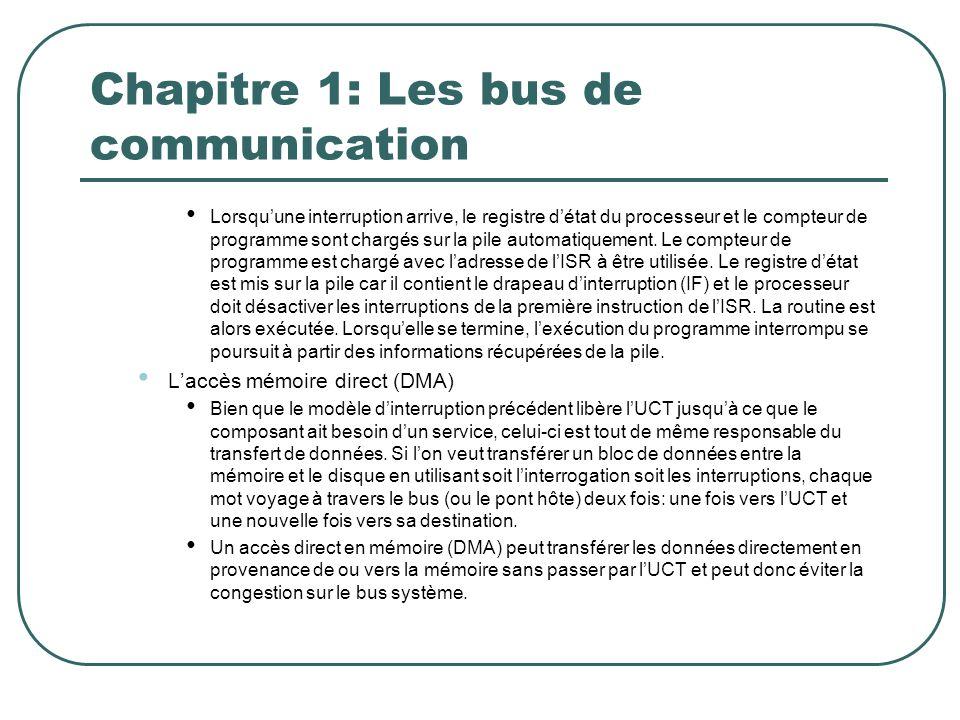 Chapitre 1: Les bus de communication Lorsquune interruption arrive, le registre détat du processeur et le compteur de programme sont chargés sur la pi