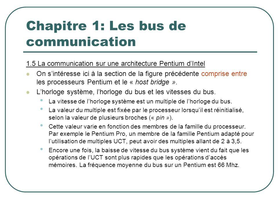 Chapitre 1: Les bus de communication 1.5 La communication sur une architecture Pentium dIntel On sintéresse ici à la section de la figure précédente c