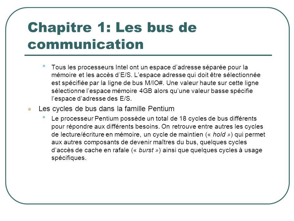 Chapitre 1: Les bus de communication Tous les processeurs Intel ont un espace dadresse séparée pour la mémoire et les accès dE/S. Lespace adresse qui