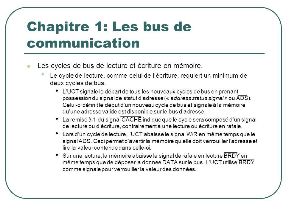 Chapitre 1: Les bus de communication Les cycles de bus de lecture et écriture en mémoire. Le cycle de lecture, comme celui de lécriture, requiert un m
