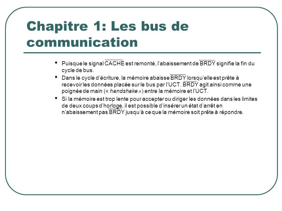 Chapitre 1: Les bus de communication Puisque le signal CACHE est remonté, labaissement de BRDY signifie la fin du cycle de bus. Dans le cycle décritur