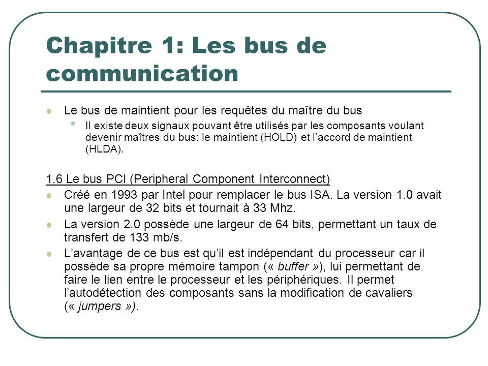 Le bus de maintient pour les requêtes du maître du bus Il existe deux signaux pouvant être utilisés par les composants voulant devenir maîtres du bus: