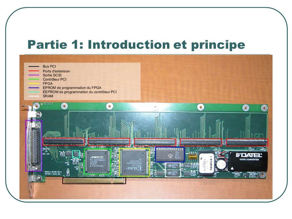 Chapitre 1: Les bus de communication Les différents types de SCSI SCSI-1: première moulure développée en 1986.