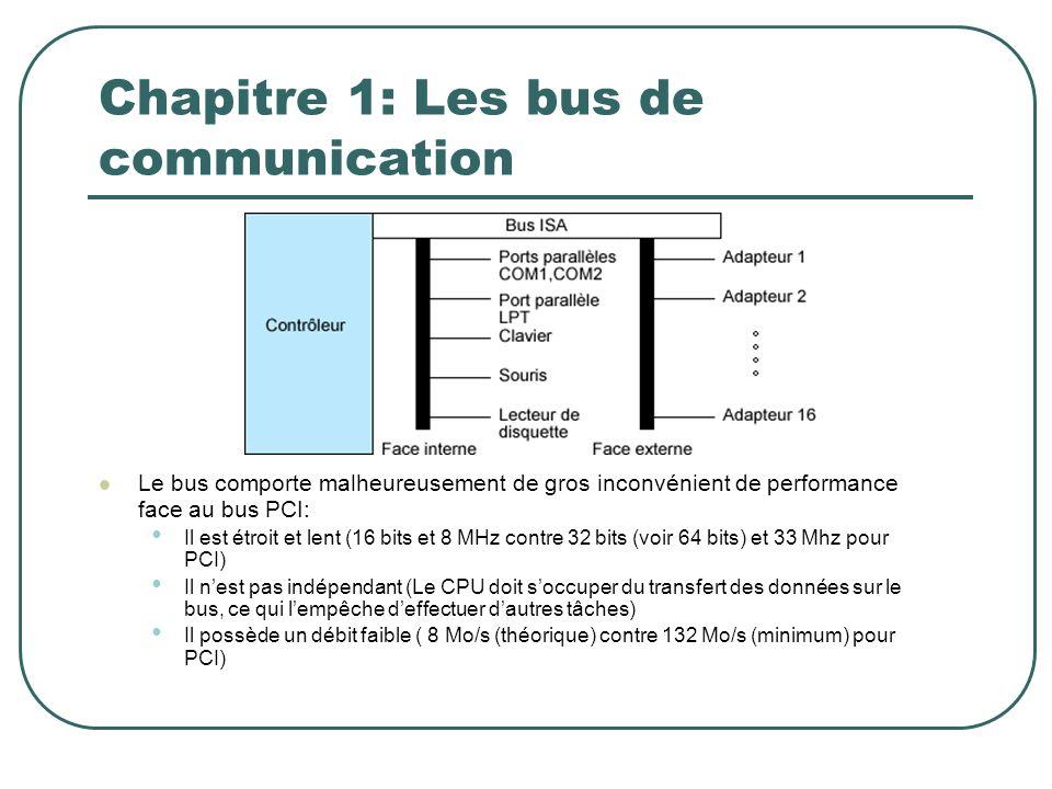 Chapitre 1: Les bus de communication Le bus comporte malheureusement de gros inconvénient de performance face au bus PCI: Il est étroit et lent (16 bi