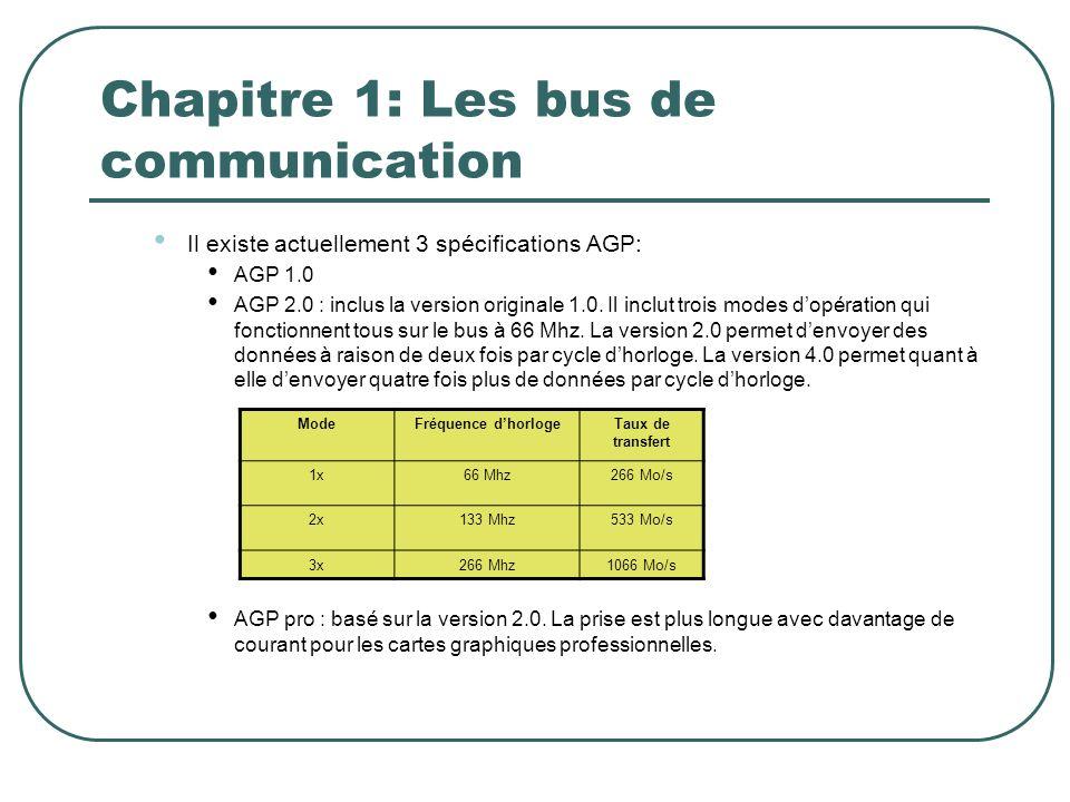 Chapitre 1: Les bus de communication Il existe actuellement 3 spécifications AGP: AGP 1.0 AGP 2.0 : inclus la version originale 1.0. Il inclut trois m