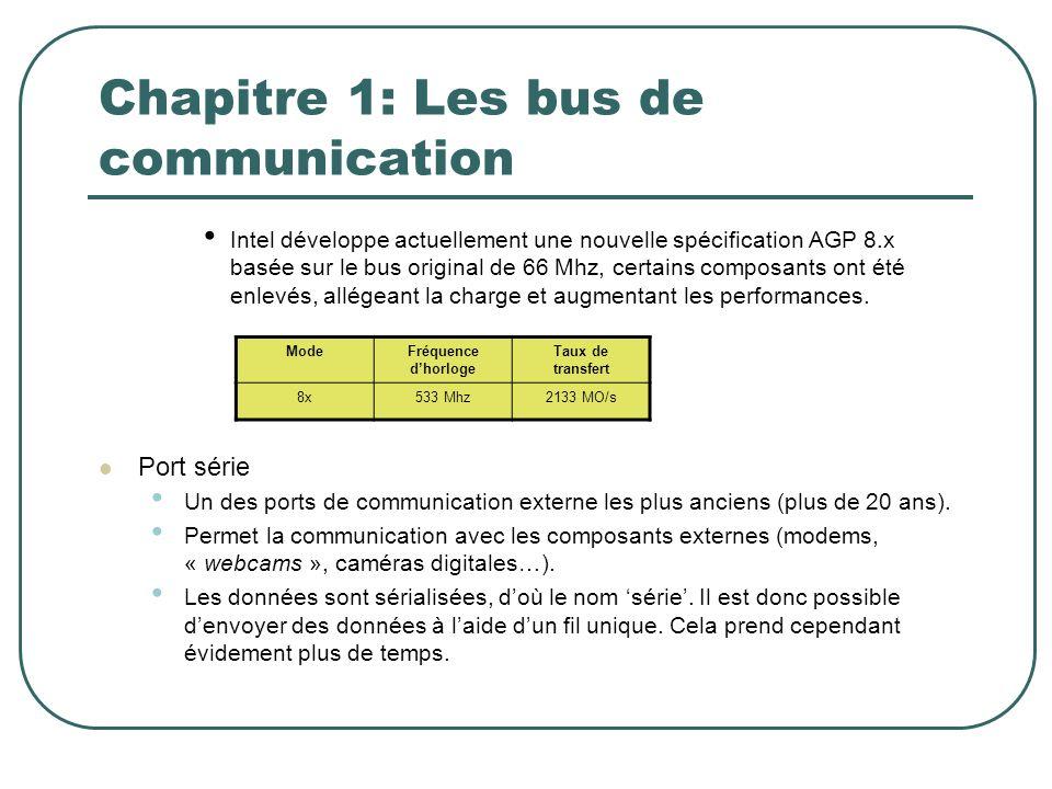 Chapitre 1: Les bus de communication Intel développe actuellement une nouvelle spécification AGP 8.x basée sur le bus original de 66 Mhz, certains com