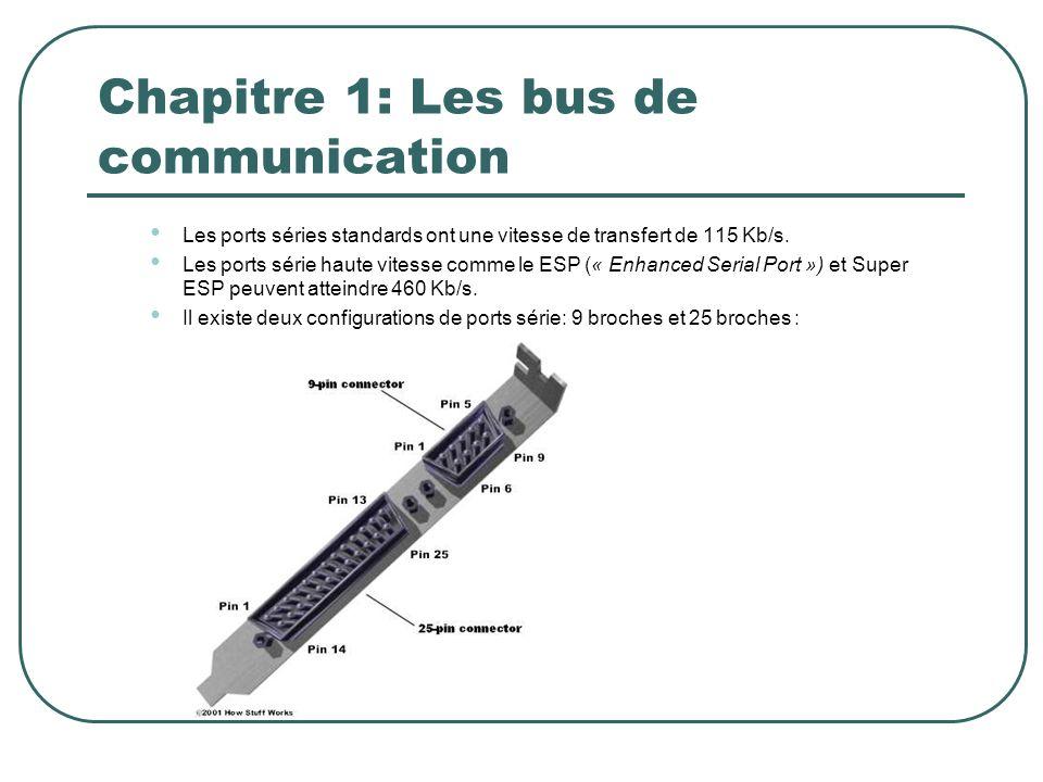 Chapitre 1: Les bus de communication Les ports séries standards ont une vitesse de transfert de 115 Kb/s. Les ports série haute vitesse comme le ESP (