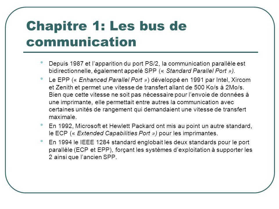 Chapitre 1: Les bus de communication Depuis 1987 et lapparition du port PS/2, la communication parallèle est bidirectionnelle, également appelé SPP («