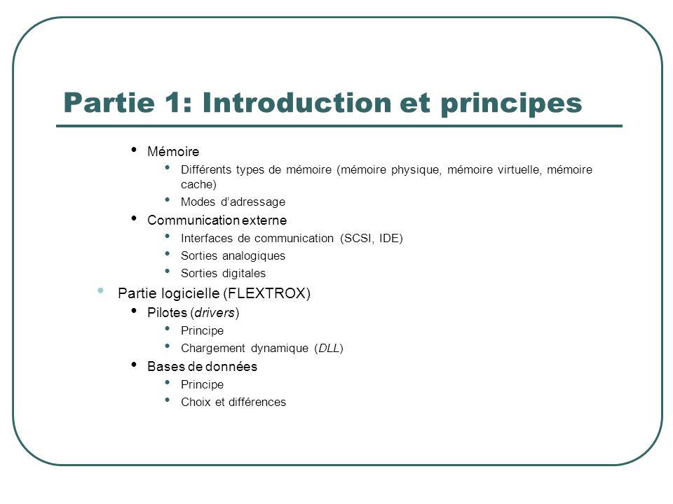 Partie 1: Introduction et principes Mémoire Différents types de mémoire (mémoire physique, mémoire virtuelle, mémoire cache) Modes dadressage Communic