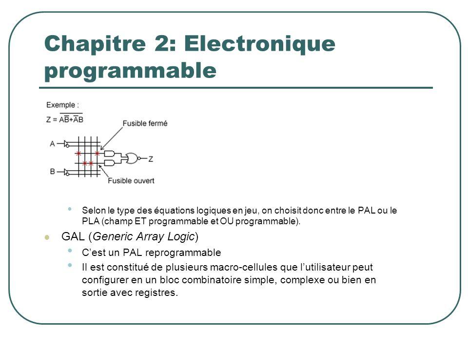 Chapitre 2: Electronique programmable Selon le type des équations logiques en jeu, on choisit donc entre le PAL ou le PLA (champ ET programmable et OU