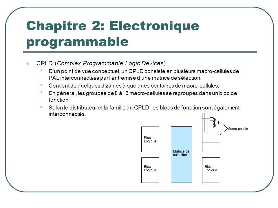Chapitre 2: Electronique programmable CPLD (Complex Programmable Logic Devices) Dun point de vue conceptuel, un CPLD consiste en plusieurs macro-cellu