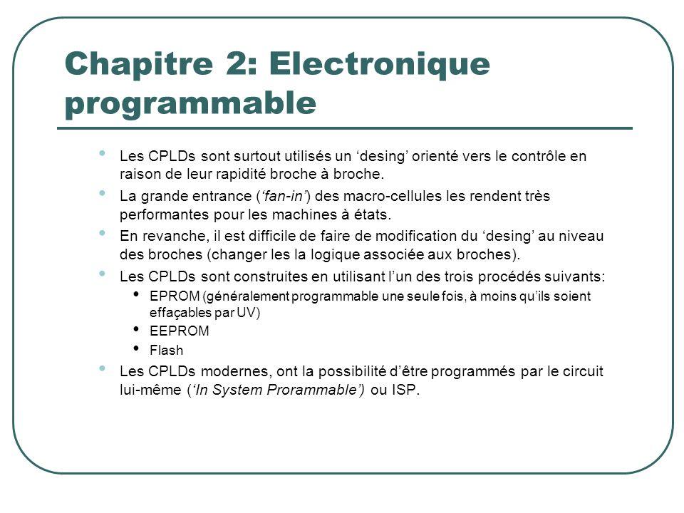 Chapitre 2: Electronique programmable Les CPLDs sont surtout utilisés un desing orienté vers le contrôle en raison de leur rapidité broche à broche. L