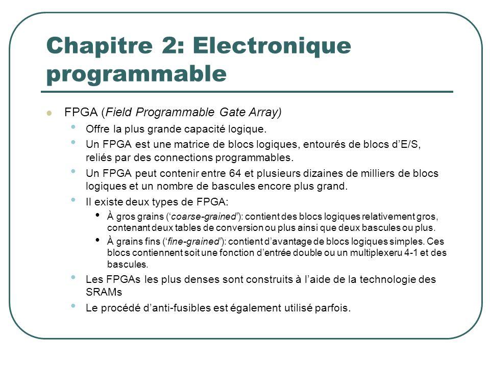 Chapitre 2: Electronique programmable FPGA (Field Programmable Gate Array) Offre la plus grande capacité logique. Un FPGA est une matrice de blocs log