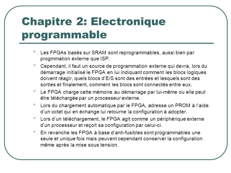 Chapitre 2: Electronique programmable Les FPGAs basés sur SRAM sont reprogrammables, aussi bien par progmmation externe que ISP. Cependant, il faut un