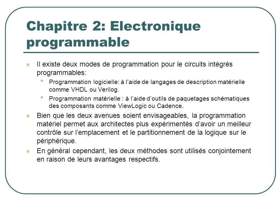 Chapitre 2: Electronique programmable Il existe deux modes de programmation pour le circuits intégrés programmables: Programmation logicielle: à laide