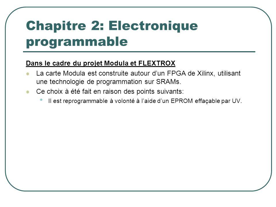 Chapitre 2: Electronique programmable Dans le cadre du projet Modula et FLEXTROX La carte Modula est construite autour dun FPGA de Xilinx, utilisant u