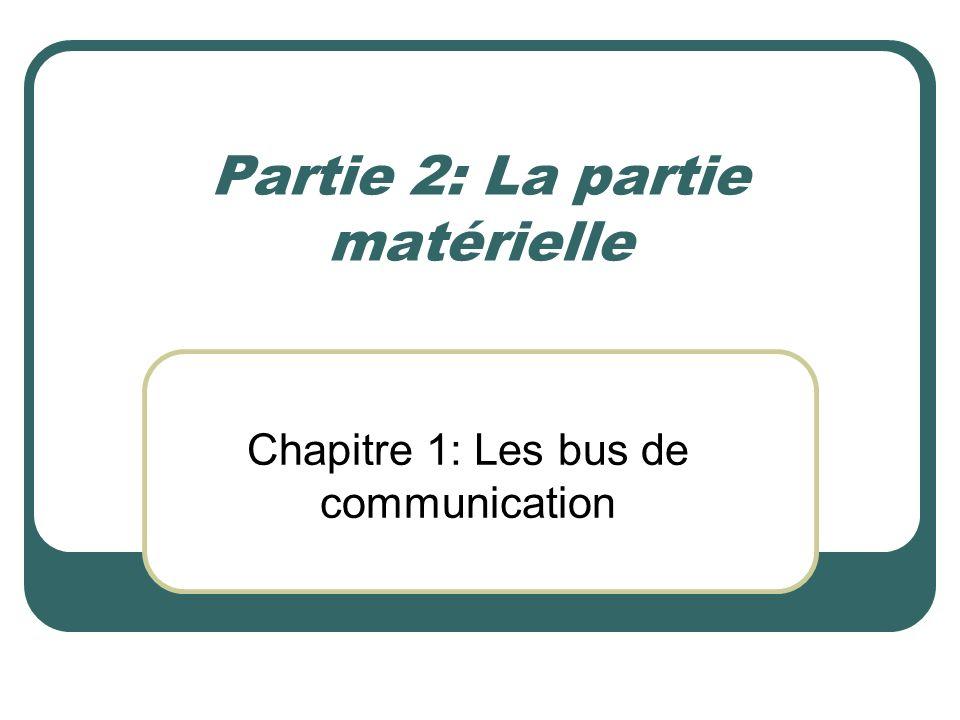 Partie 2: La partie matérielle Chapitre 1: Les bus de communication
