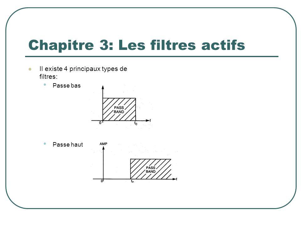 Il existe 4 principaux types de filtres: Passe bas Passe haut