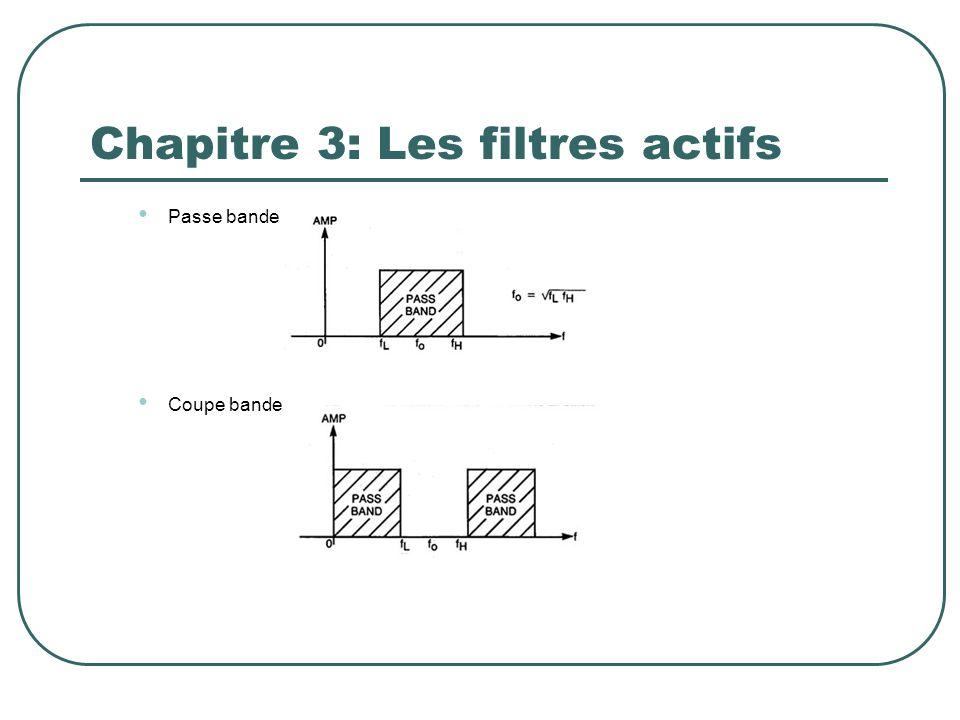 Chapitre 3: Les filtres actifs Passe bande Coupe bande