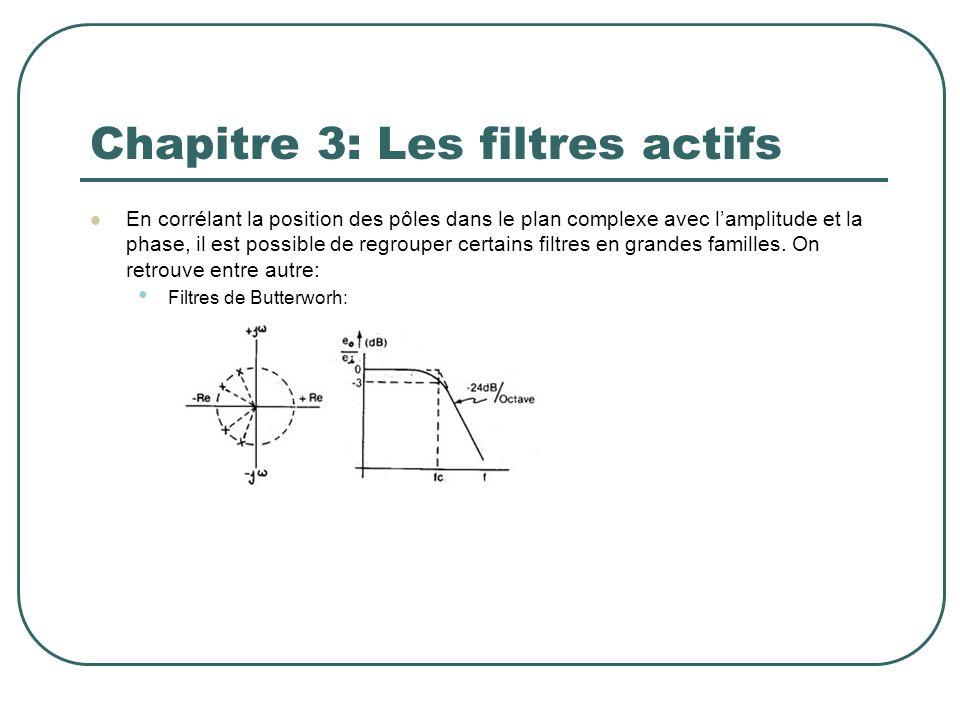Chapitre 3: Les filtres actifs En corrélant la position des pôles dans le plan complexe avec lamplitude et la phase, il est possible de regrouper cert