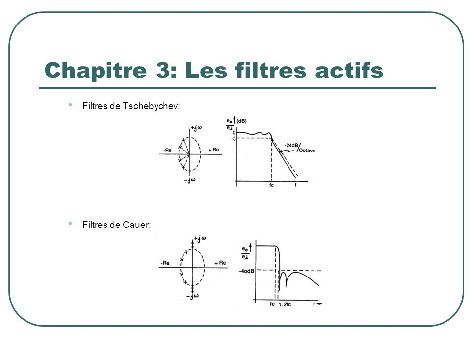 Chapitre 3: Les filtres actifs Filtres de Tschebychev: Filtres de Cauer: