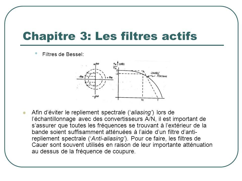 Chapitre 3: Les filtres actifs Filtres de Bessel: Afin déviter le repliement spectrale (aliasing) lors de léchantillonnage avec des convertisseurs A/N