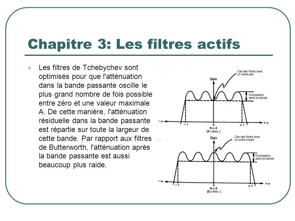 Chapitre 3: Les filtres actifs Les filtres de Tchebychev sont optimisés pour que l'atténuation dans la bande passante oscille le plus grand nombre de