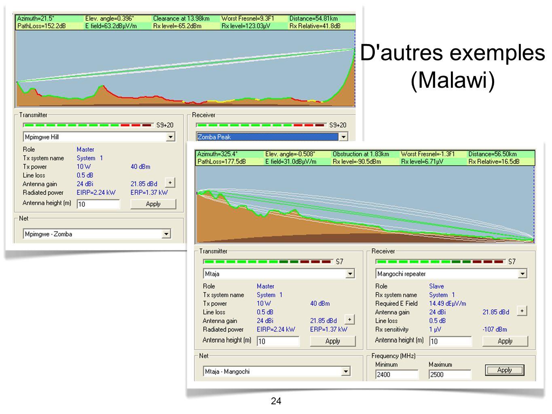 24 D autres exemples (Malawi)