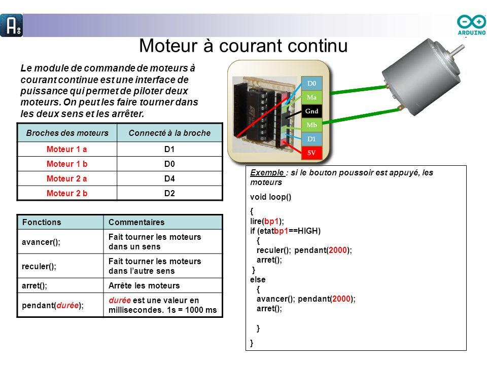 Moteur à courant continu Broches des moteursConnecté à la broche Moteur 1 aD1 Moteur 1 bD0 Moteur 2 aD4 Moteur 2 bD2 Le module de commande de moteurs à courant continue est une interface de puissance qui permet de piloter deux moteurs.