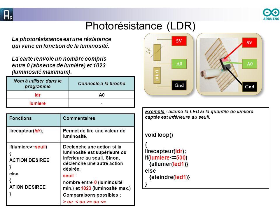 Photorésistance (LDR) La photorésistance est une résistance qui varie en fonction de la luminosité. La carte renvoie un nombre compris entre 0 (absenc