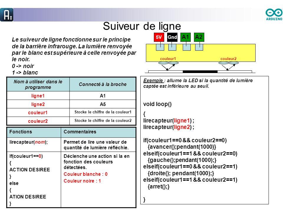 Suiveur de ligne Le suiveur de ligne fonctionne sur le principe de la barrière infrarouge. La lumière renvoyée par le blanc est supérieure à celle ren