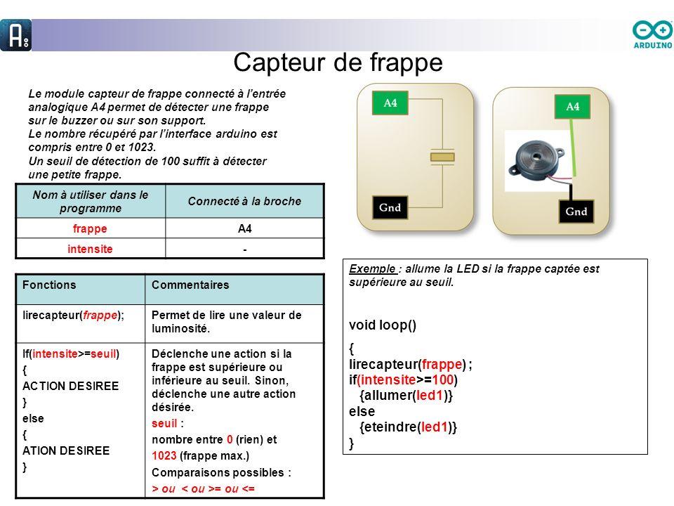 Capteur de frappe Le module capteur de frappe connecté à lentrée analogique A4 permet de détecter une frappe sur le buzzer ou sur son support. Le nomb