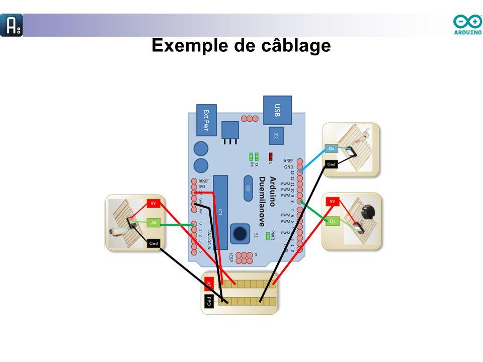 Exemple de câblage
