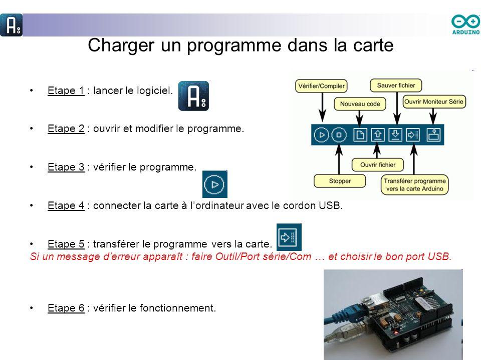 Charger un programme dans la carte Etape 1 : lancer le logiciel. Etape 2 : ouvrir et modifier le programme. Etape 3 : vérifier le programme. Etape 4 :