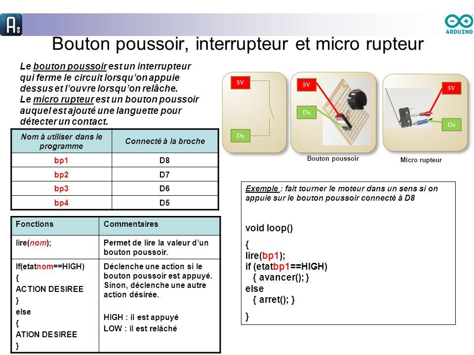 Bouton poussoir, interrupteur et micro rupteur Le bouton poussoir est un interrupteur qui ferme le circuit lorsquon appuie dessus et louvre lorsquon relâche.