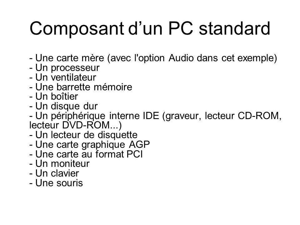 Composant dun PC standard - Une carte mère (avec l'option Audio dans cet exemple) - Un processeur - Un ventilateur - Une barrette mémoire - Un boîtier