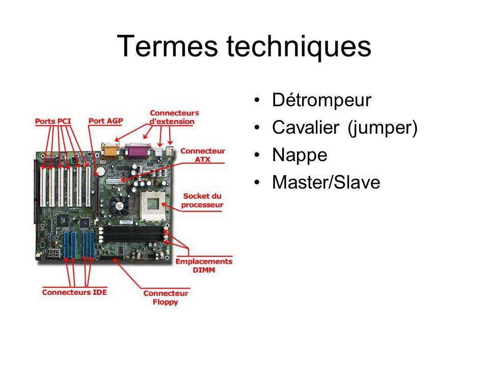 Les différents ports 2/2 Vidéo MIDI AUDIO Téléphonie (RJ11) / réseaux (RJ45) Moniteur Joystick, clavier musical Haut-parleurs (SPK), micro (MIC) et chaine hifi (Line IN/OUT) réseau téléphonique ou réseau d entreprise