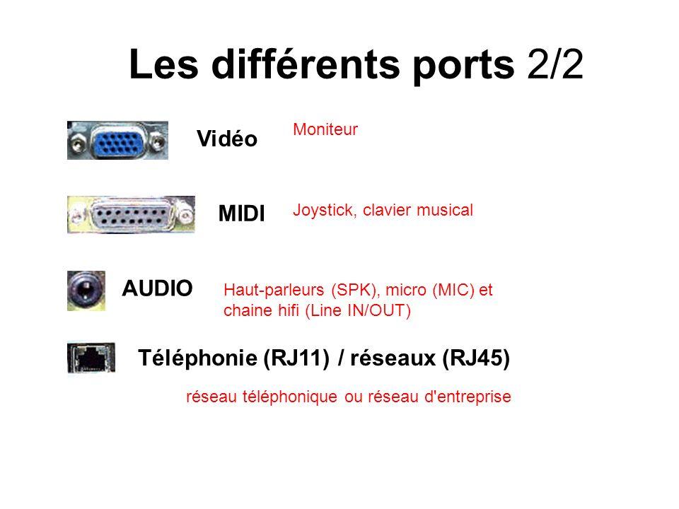 Les différents ports 2/2 Vidéo MIDI AUDIO Téléphonie (RJ11) / réseaux (RJ45) Moniteur Joystick, clavier musical Haut-parleurs (SPK), micro (MIC) et ch