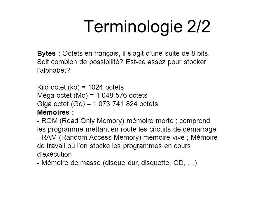 Terminologie 2/2 Bytes : Octets en français, il sagit dune suite de 8 bits. Soit combien de possibilité? Est-ce assez pour stocker lalphabet? Kilo oct
