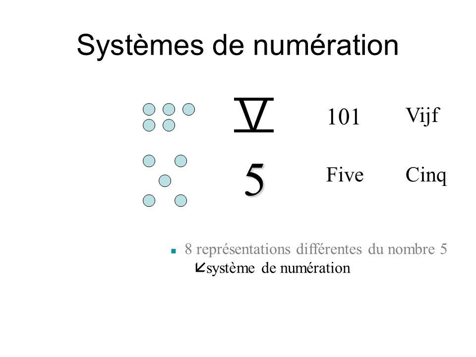 Systèmes de numération V 101 5 FiveCinq Vijf n 8 représentations différentes du nombre 5 å système de numération